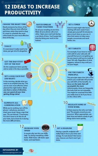 Increase Productivity: 12 Fruitful Ideas