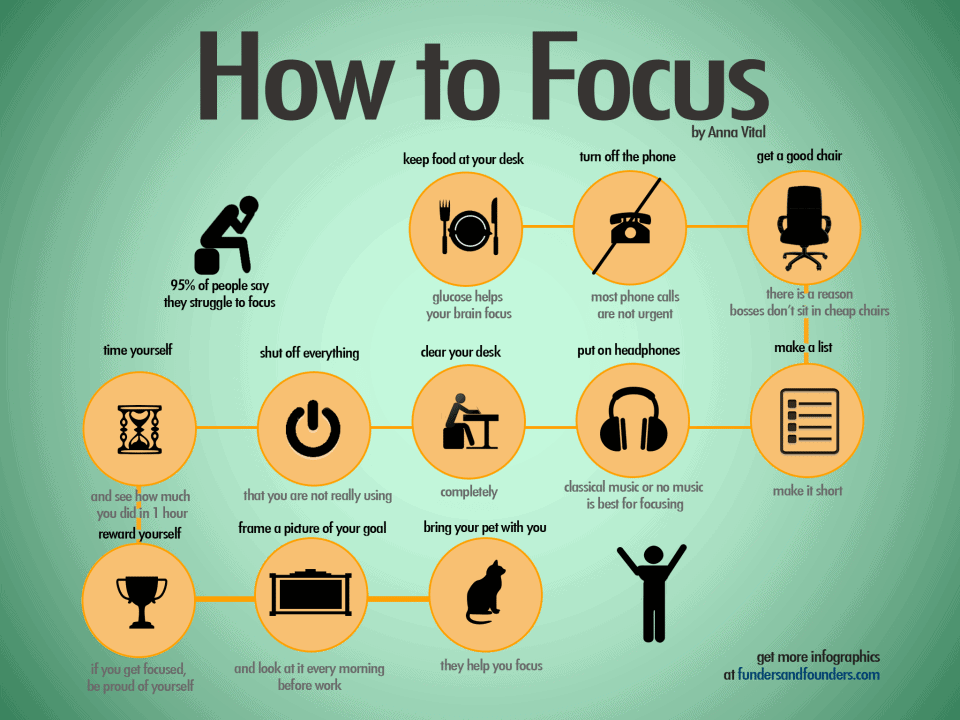 How to Focus: 12 Productivity Hacks [Infographic]