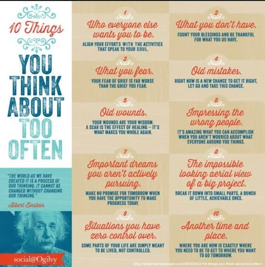 Negative Thoughts: Don't Even Think About It
