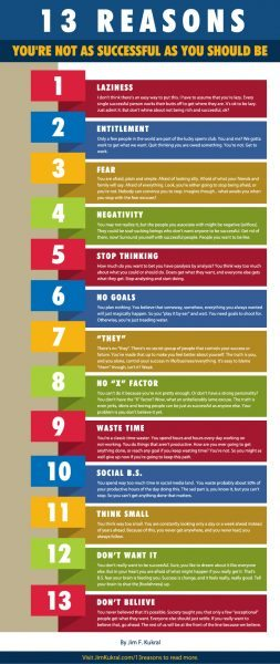 How to Become Successful: 13 Reasons You Aren't a Success