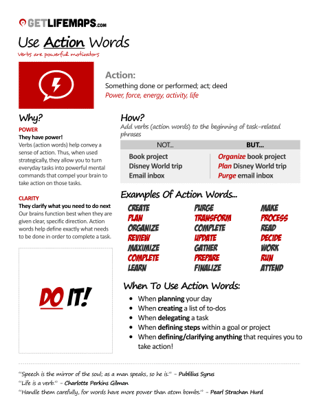 How To Use Words To Generate Motivation [Info graphic]