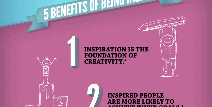 Inspiration Meaning: an Uplifting Infographic for Power!