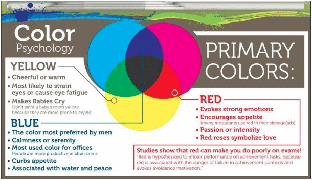 Color Psychology: 10 Ways Colors Trick You Every Day