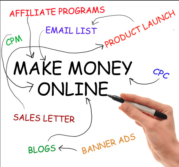 3 Ways to Earn Money Online & Increase Your Net worth