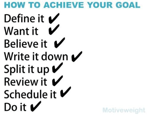 How To Achieve Goals Faster: 9 Steps