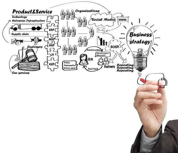 side business ideas make money