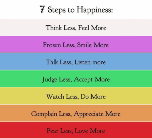 60 Inspirational Quotes About Happiness In Life Everyday Power Enchanting Life And Happiness Quotes