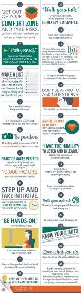 success infographic