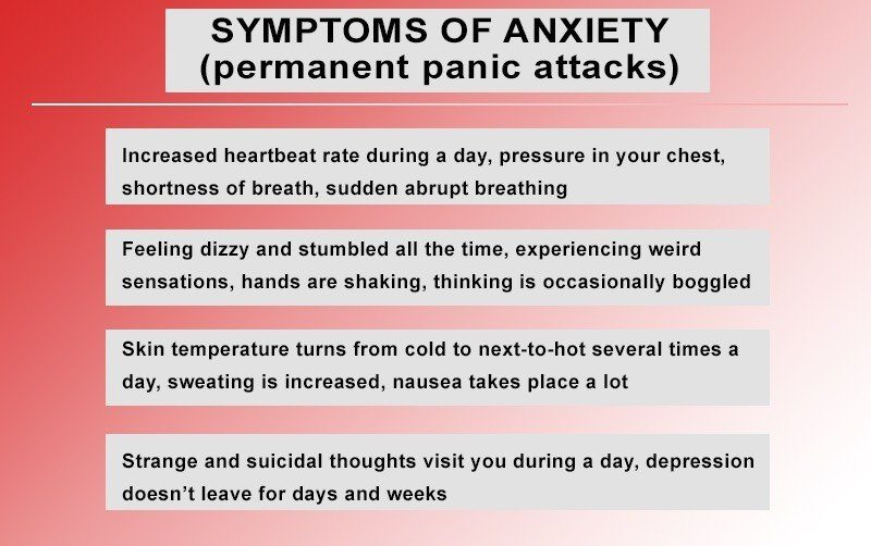College Anxiety Disorder