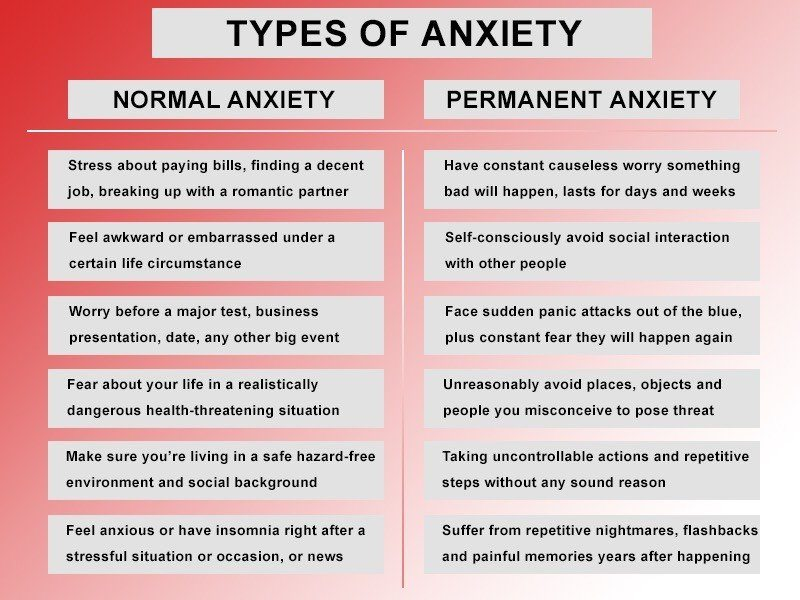 panic disorder thesis But if you have an anxiety disorder, this normally helpful emotion can do just the  opposite -- it can keep you from coping and can disrupt your daily life there are.
