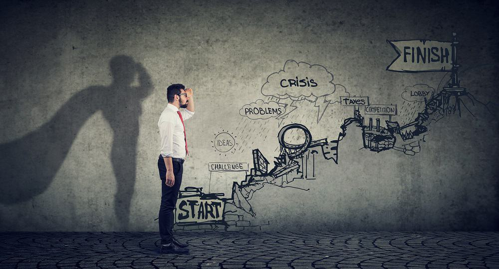 Why Self Assessment Is The 1 Factor for Your Growth and Success