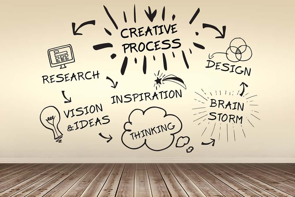 Why Understanding the Creative Process Will Help You Come Up With Your Best Ideas