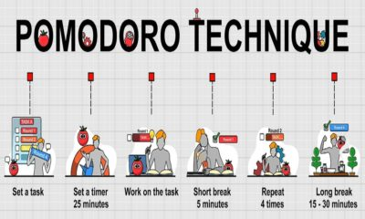 How to Use the Pomodoro Technique Like a Boss